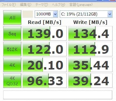 HDDからSSD換装 ベンチ結果