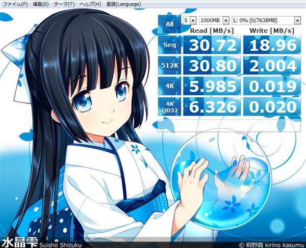 USB2.0フラッシュメモリ ファイルシステムベンチ
