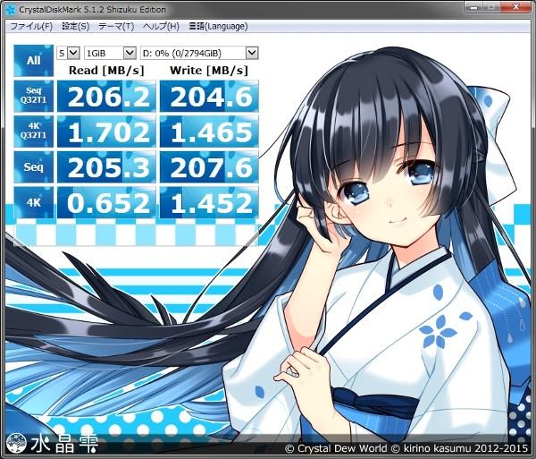 ST3000DM001 CrystalDiskMark