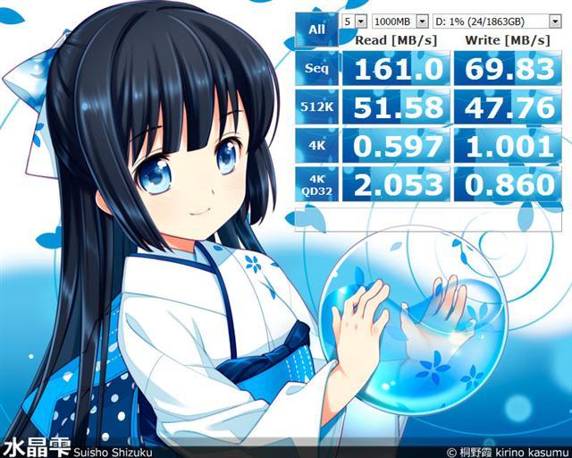 WD 2TB HDD WD20EZRX 速度計測結果
